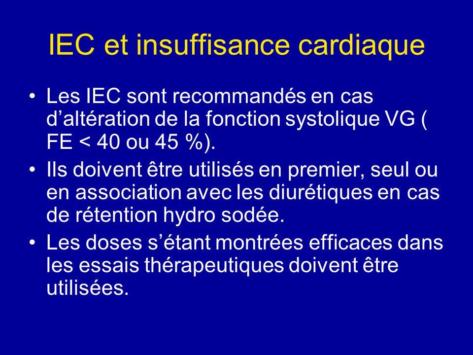 Diagnostic et traitement de l'insuffisance cardiaque - ppt