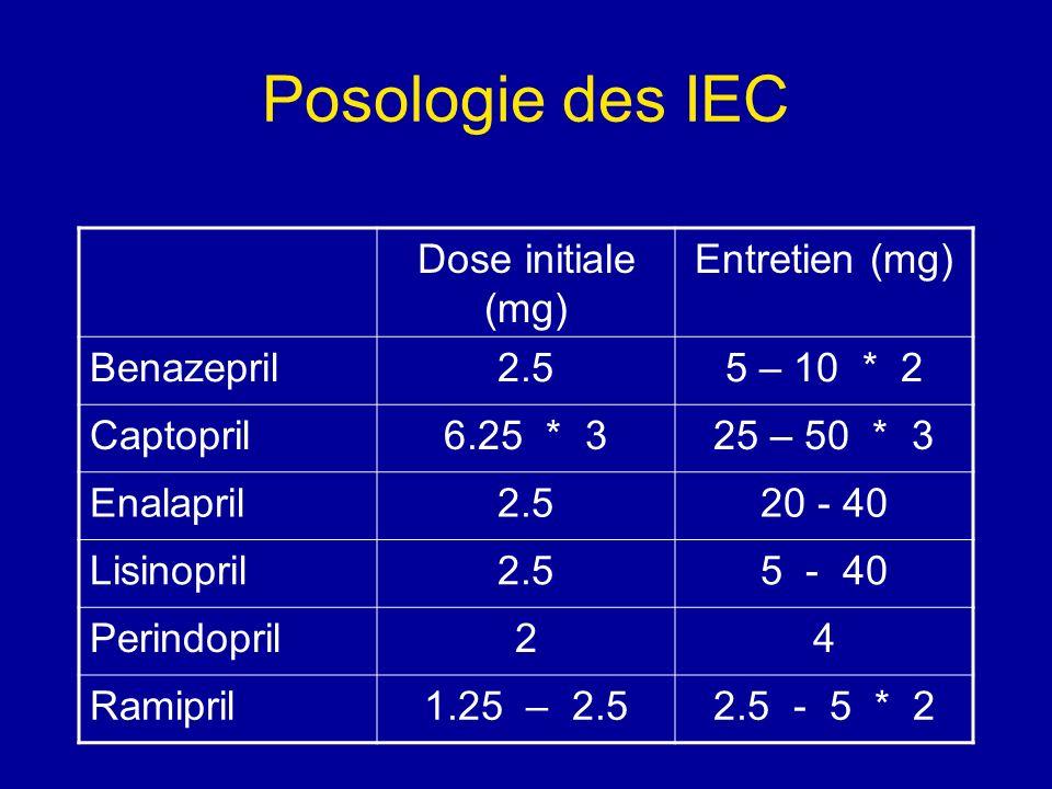 Posologie des IEC Dose initiale (mg) Entretien (mg) Benazepril 2.5