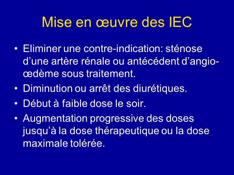 Mise en œuvre des IECEliminer une contre-indication: sténose d'une artère rénale ou antécédent d'angio-œdème sous traitement.