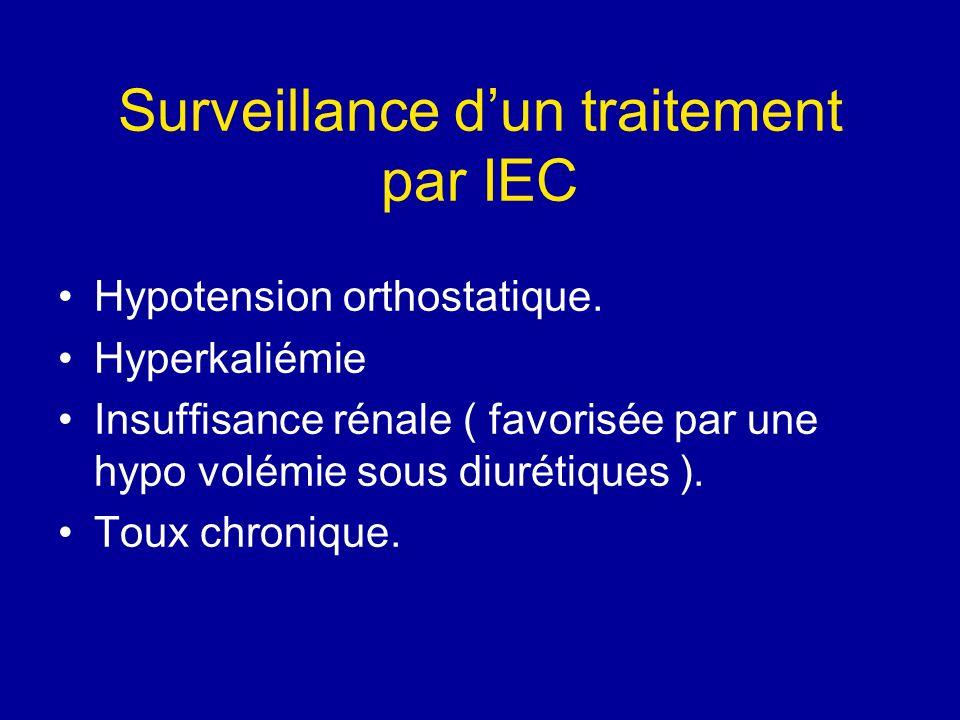 Surveillance d'un traitement par IEC