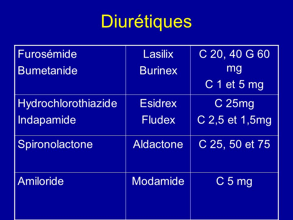 Diurétiques Furosémide Bumetanide Lasilix Burinex C 20, 40 G 60 mg