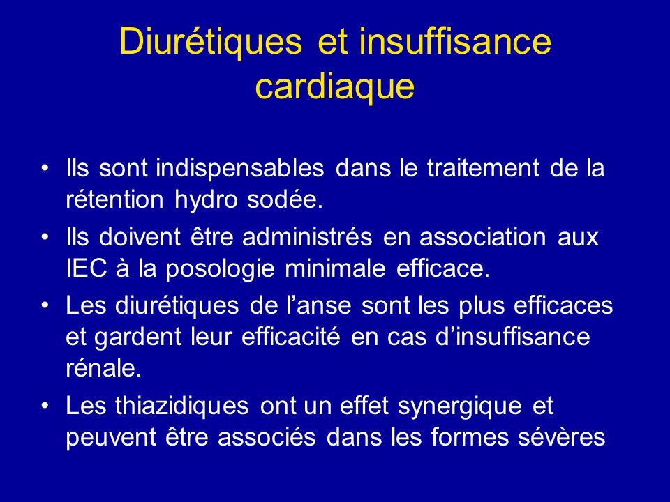 Diurétiques et insuffisance cardiaque