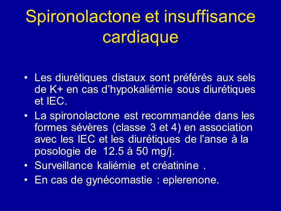 Spironolactone et insuffisance cardiaque