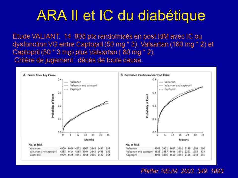 ARA II et IC du diabétique