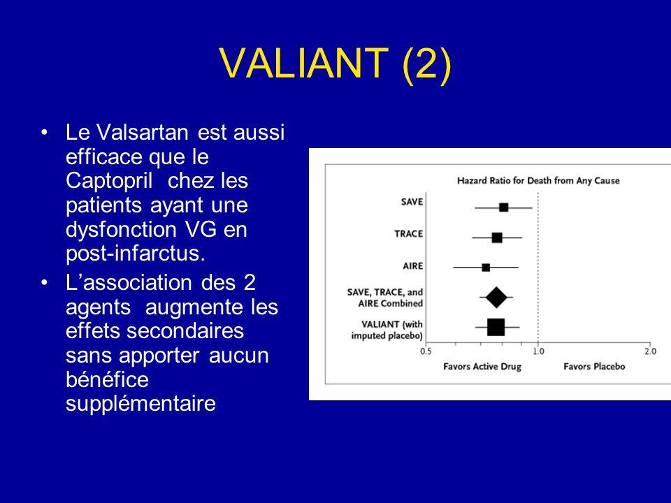 VALIANT (2)Le Valsartan est aussi efficace que le Captopril chez les patients ayant une dysfonction VG en post-infarctus.