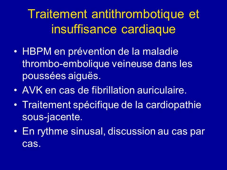 Traitement antithrombotique et insuffisance cardiaque