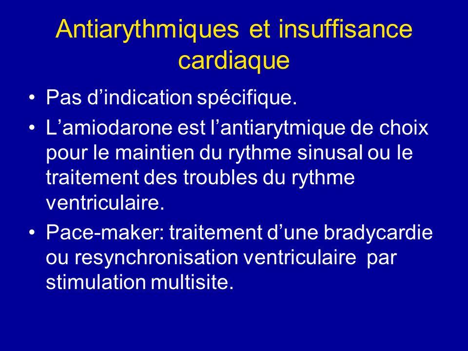 Antiarythmiques et insuffisance cardiaque