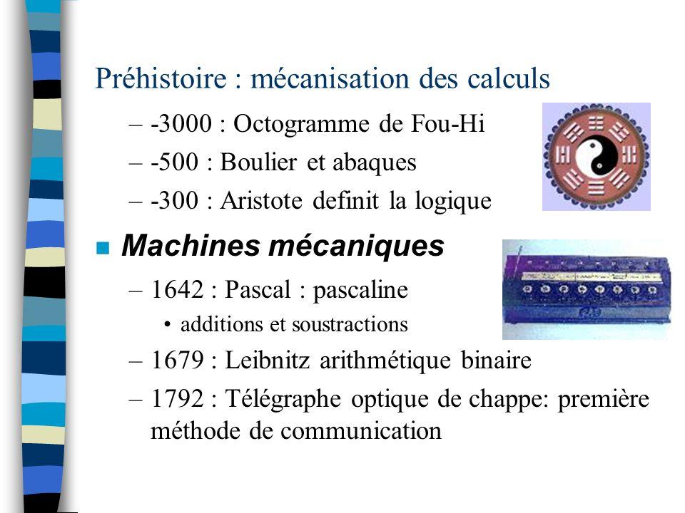 Préhistoire : mécanisation des calculs