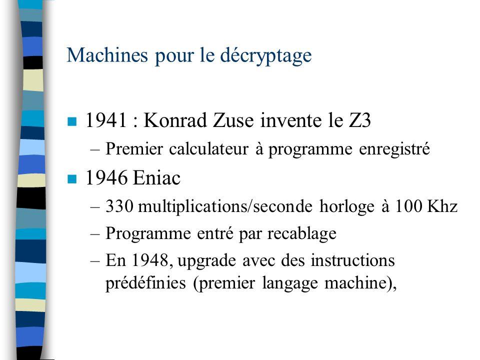 Machines pour le décryptage