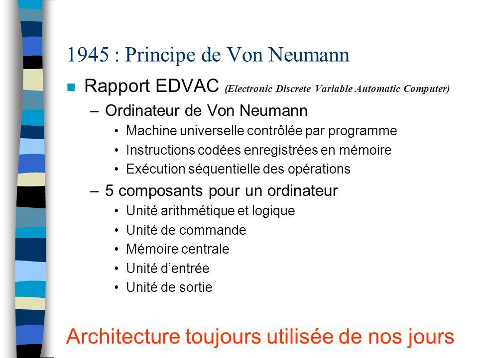 1945 : Principe de Von Neumann