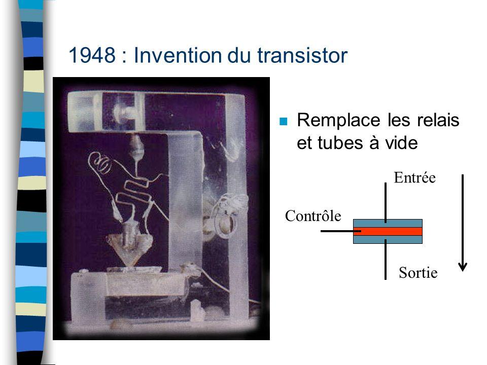 1948 : Invention du transistor