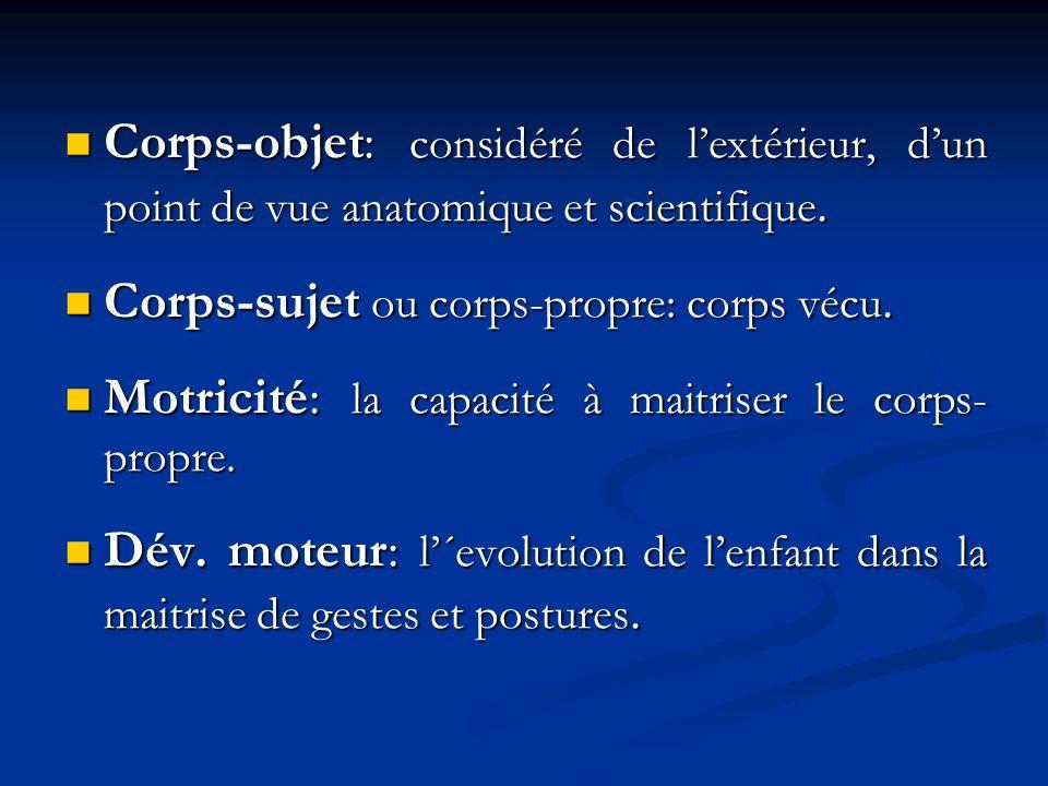 Corps-objet: considéré de l'extérieur, d'un point de vue anatomique et scientifique.