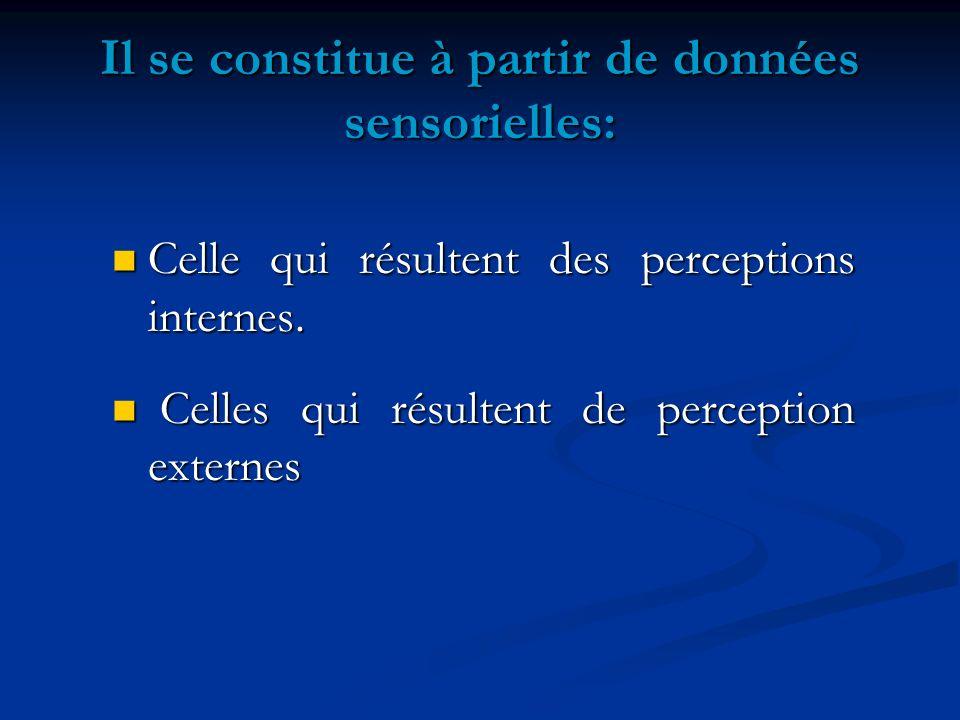Il se constitue à partir de données sensorielles: