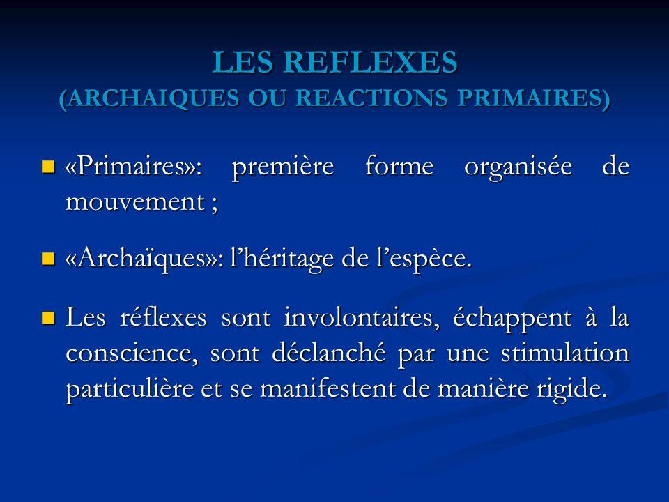LES REFLEXES (ARCHAIQUES OU REACTIONS PRIMAIRES)