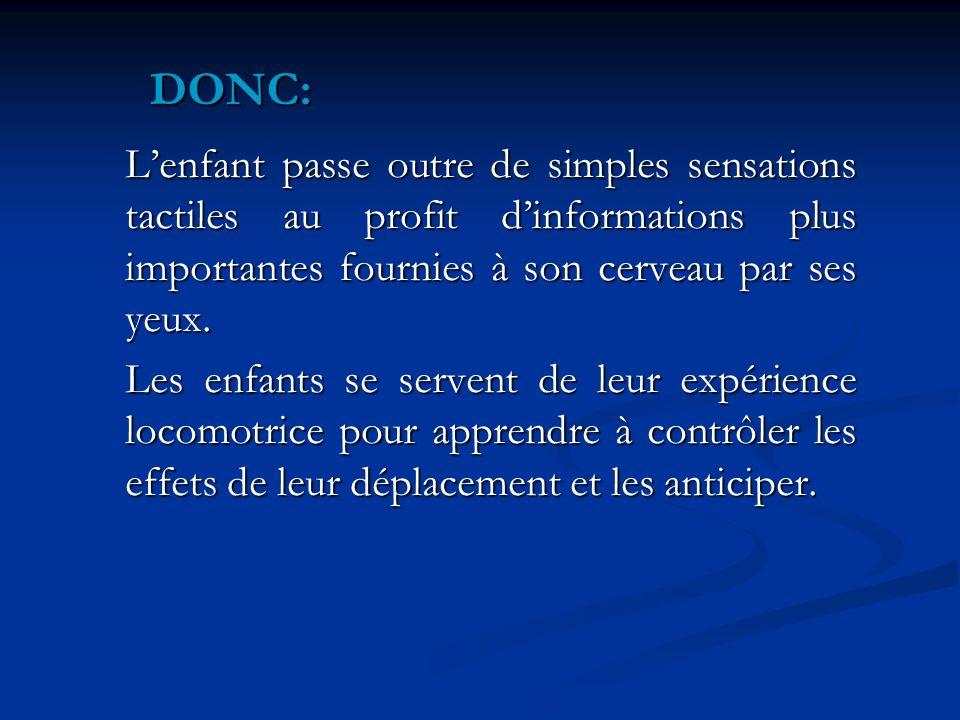 DONC: L'enfant passe outre de simples sensations tactiles au profit d'informations plus importantes fournies à son cerveau par ses yeux.
