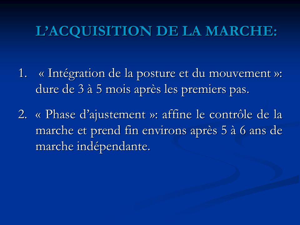 L'ACQUISITION DE LA MARCHE:
