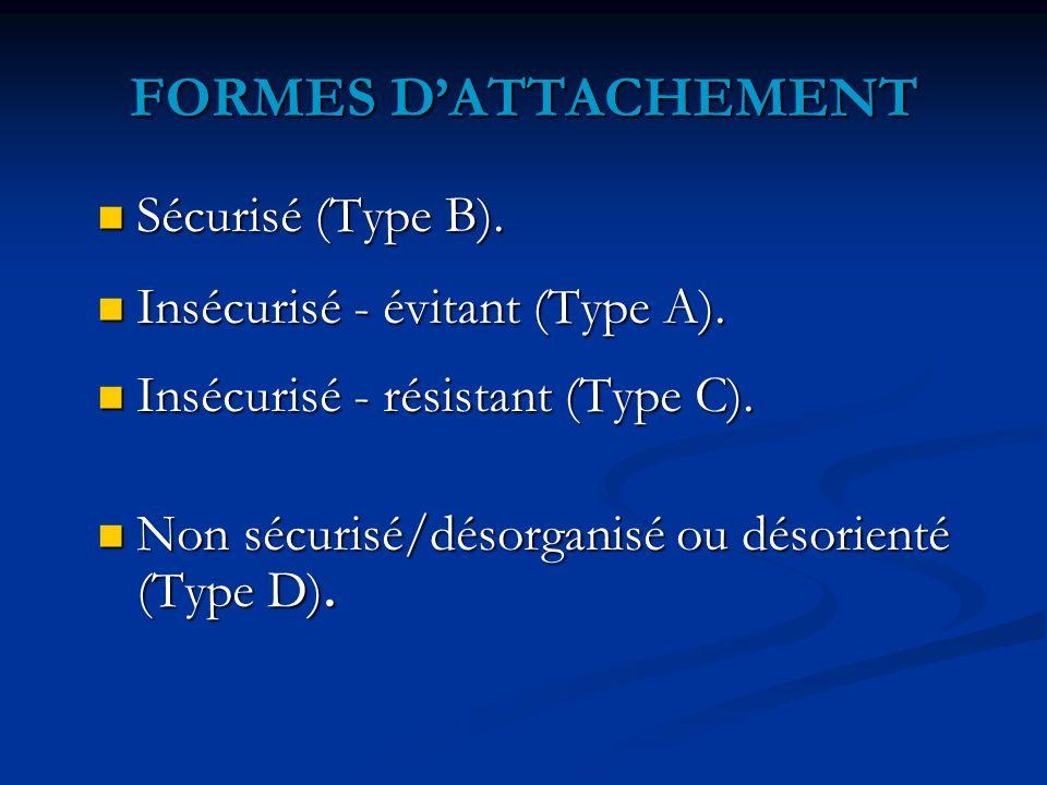 FORMES D'ATTACHEMENT Sécurisé (Type B). Insécurisé - évitant (Type A).