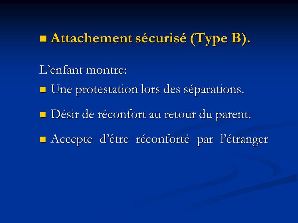 Attachement sécurisé (Type B).
