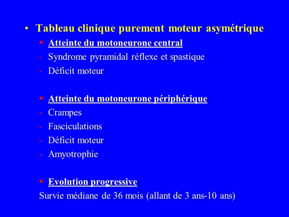 Tableau clinique purement moteur asymétrique