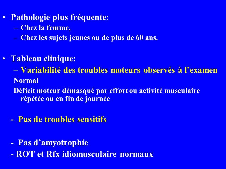 Pathologie plus fréquente: