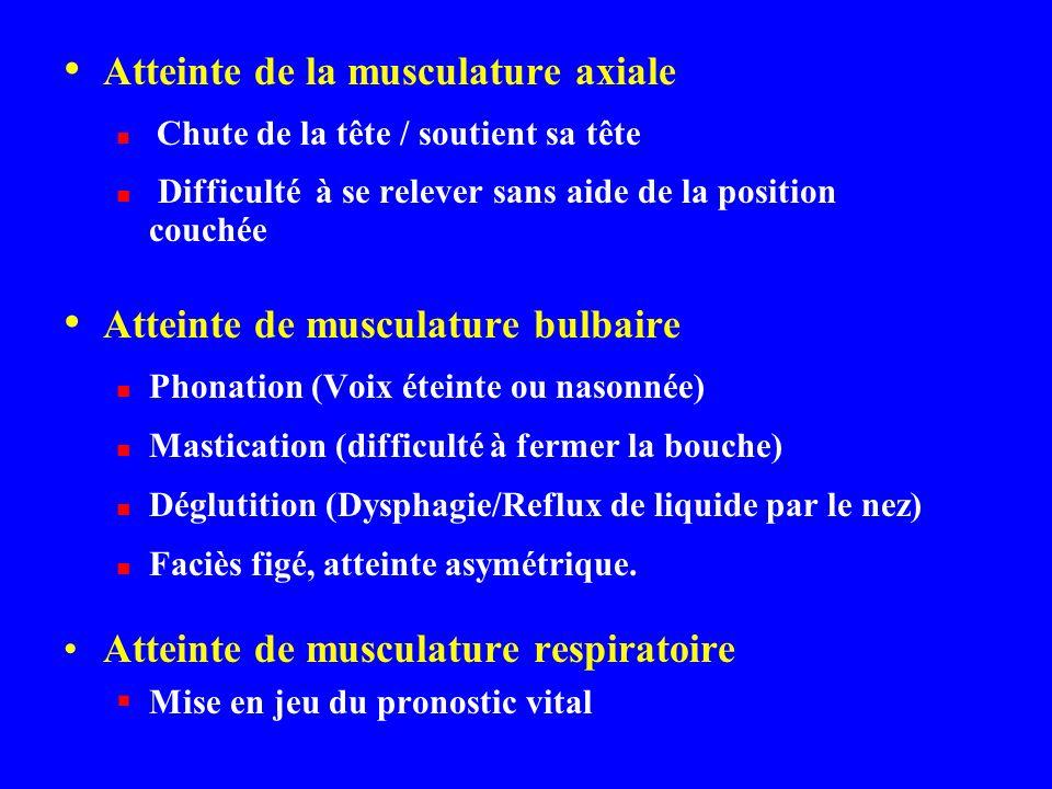 Atteinte de la musculature axiale