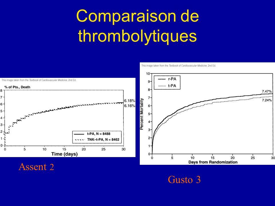 Comparaison de thrombolytiques