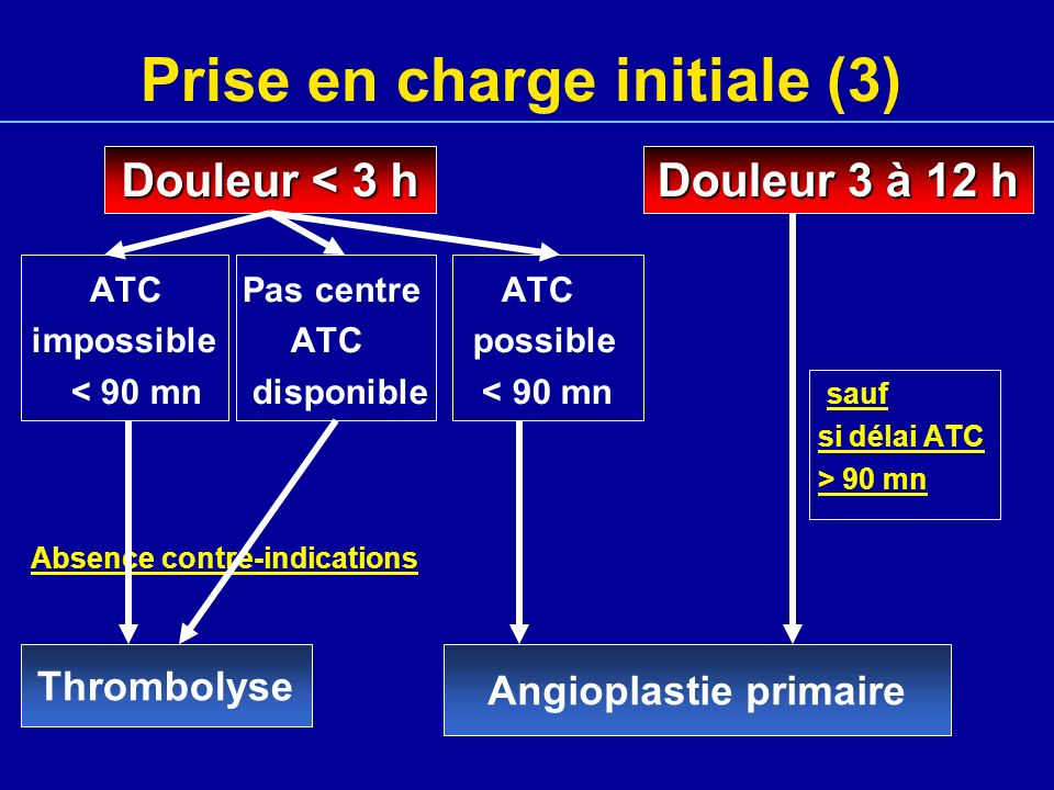 Prise en charge initiale (3)