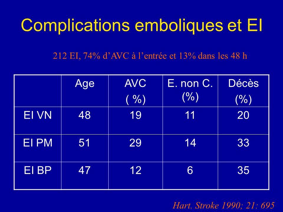 Complications emboliques et EI