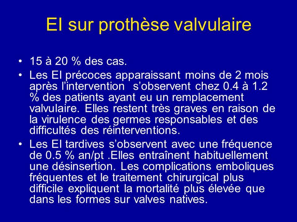 EI sur prothèse valvulaire
