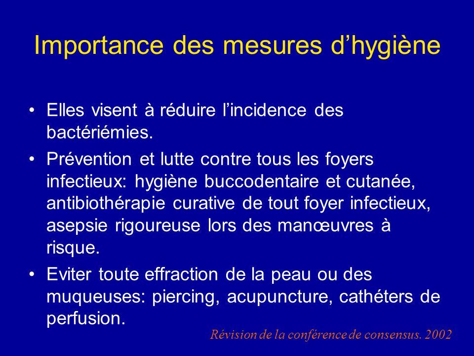 Importance des mesures d'hygiène