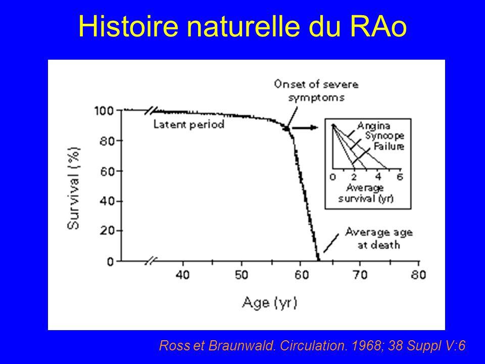 Histoire naturelle du RAo