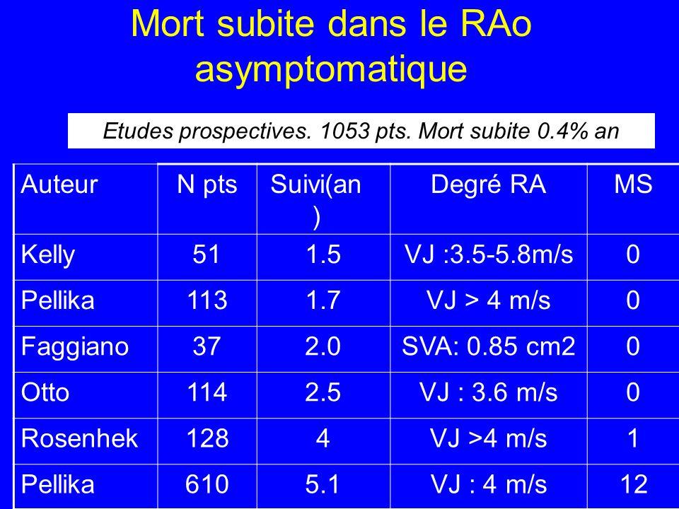 Mort subite dans le RAo asymptomatique