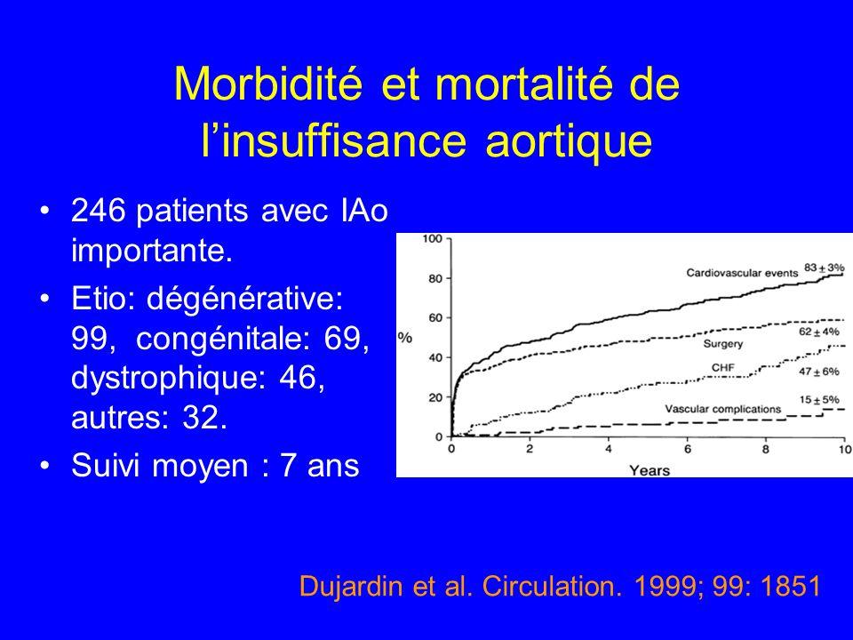 Morbidité et mortalité de l'insuffisance aortique