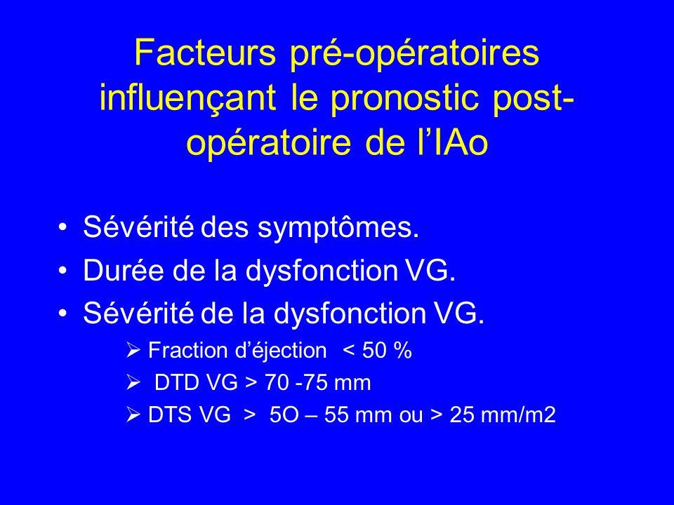 Facteurs pré-opératoires influençant le pronostic post-opératoire de l'IAo