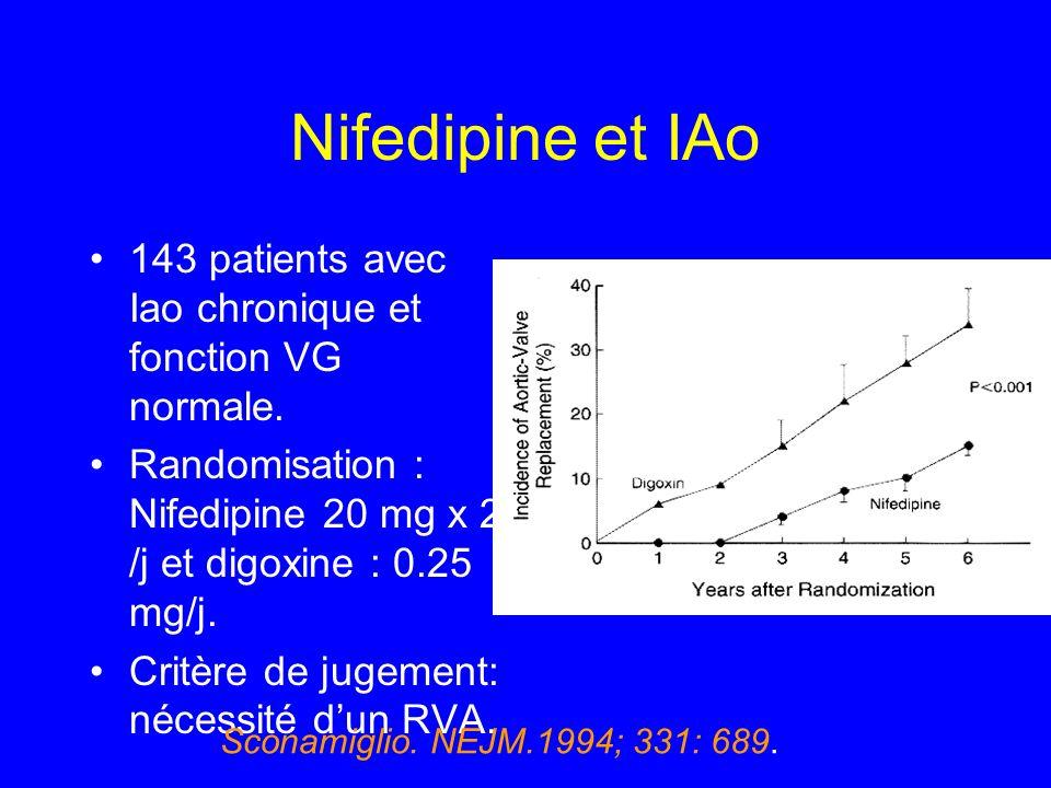 Nifedipine et IAo 143 patients avec Iao chronique et fonction VG normale. Randomisation : Nifedipine 20 mg x 2 /j et digoxine : 0.25 mg/j.