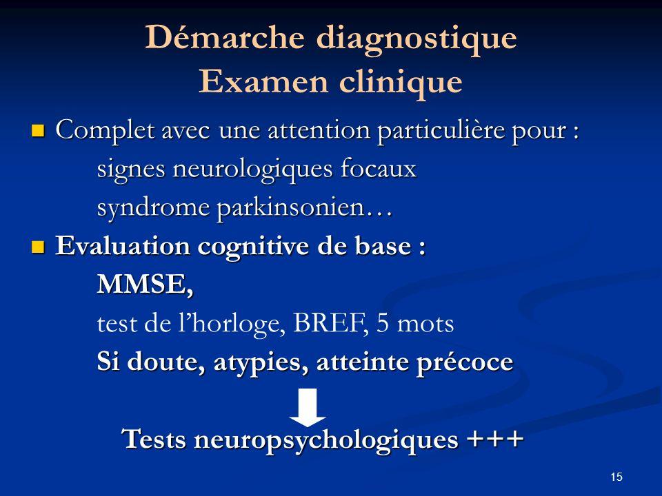Démarche diagnostique Examen clinique