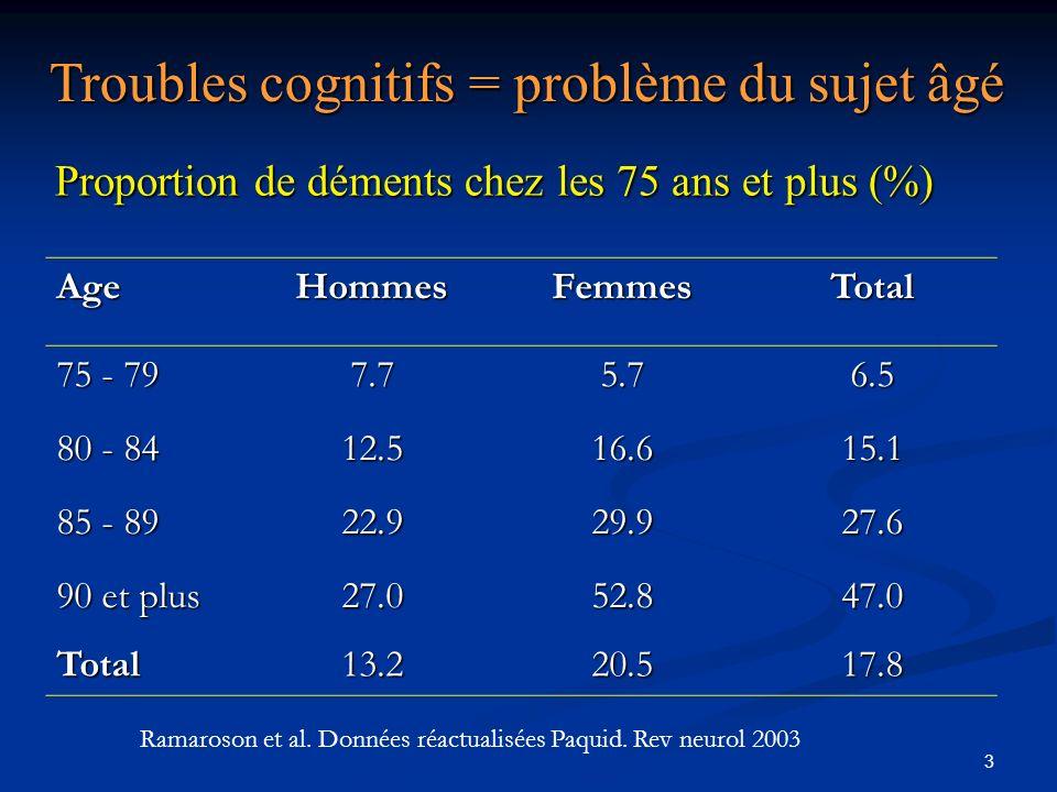 Troubles cognitifs = problème du sujet âgé
