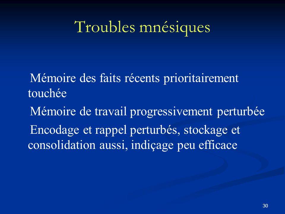 Troubles mnésiques Mémoire des faits récents prioritairement touchée