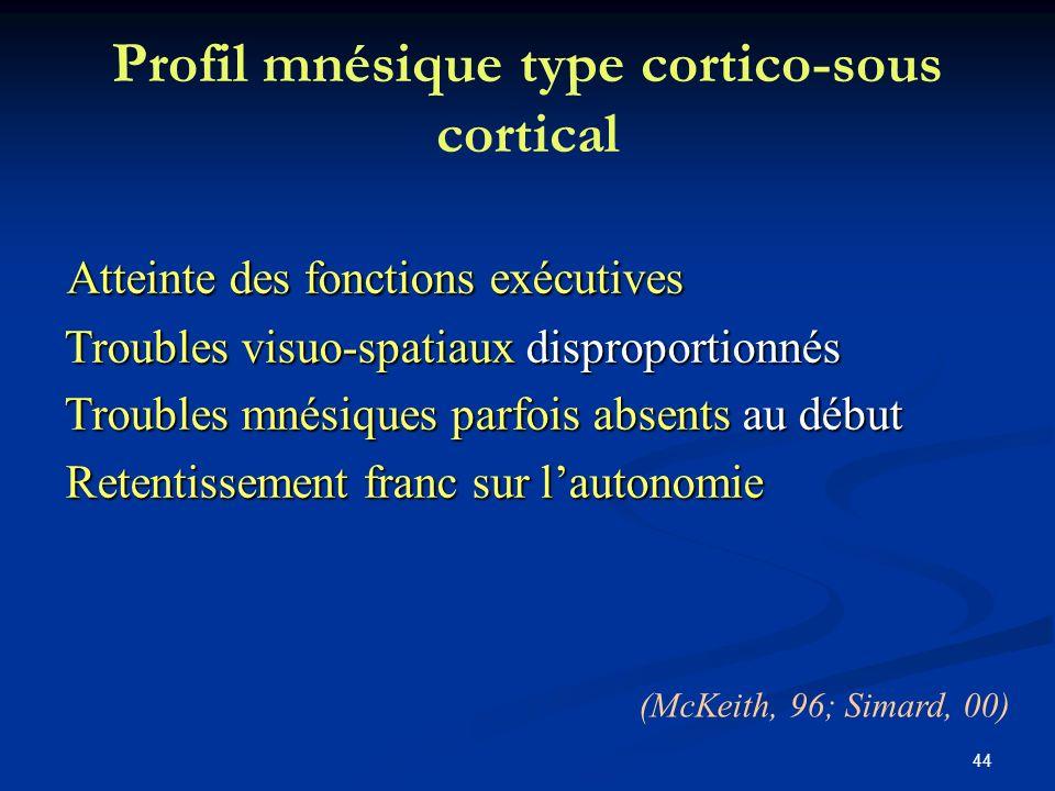 Profil mnésique type cortico-sous cortical