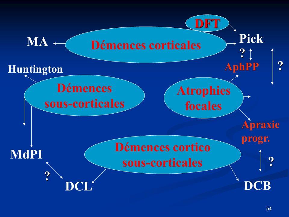 DFT Pick Démences corticales MA Démences Atrophies sous-corticales