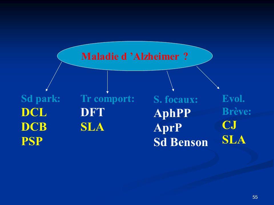 DCL DCB PSP DFT SLA AphPP AprP Sd Benson CJ SLA Maladie d 'Alzheimer