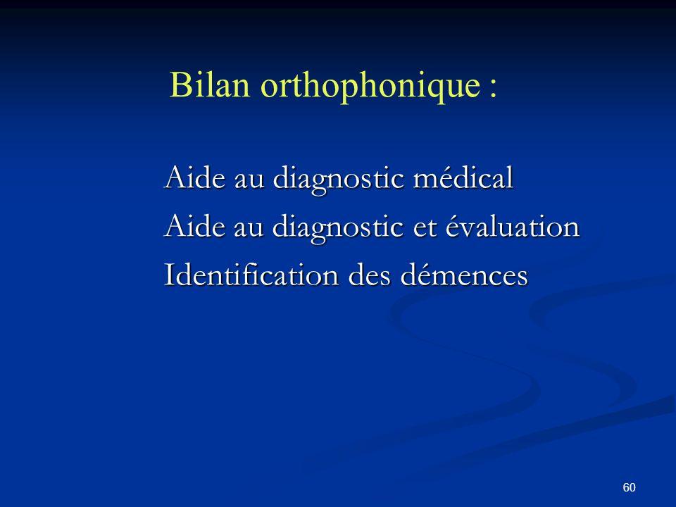 Bilan orthophonique : Aide au diagnostic et évaluation