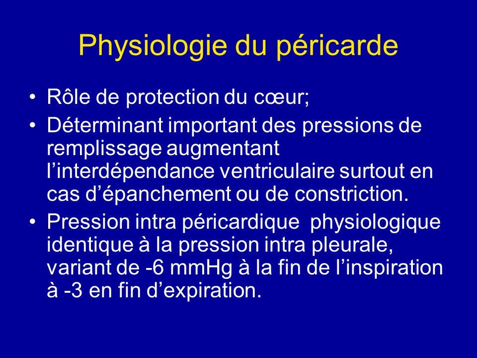 Physiologie du péricarde