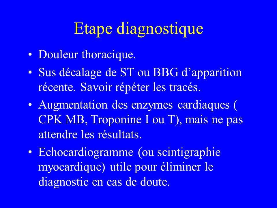 Etape diagnostique Douleur thoracique.