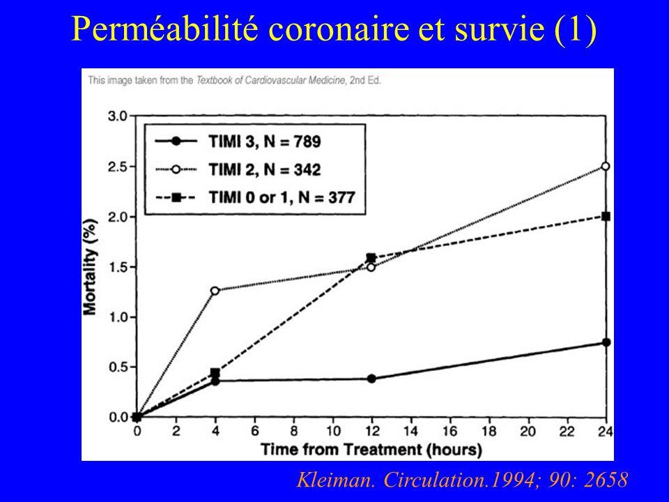 Perméabilité coronaire et survie (1)