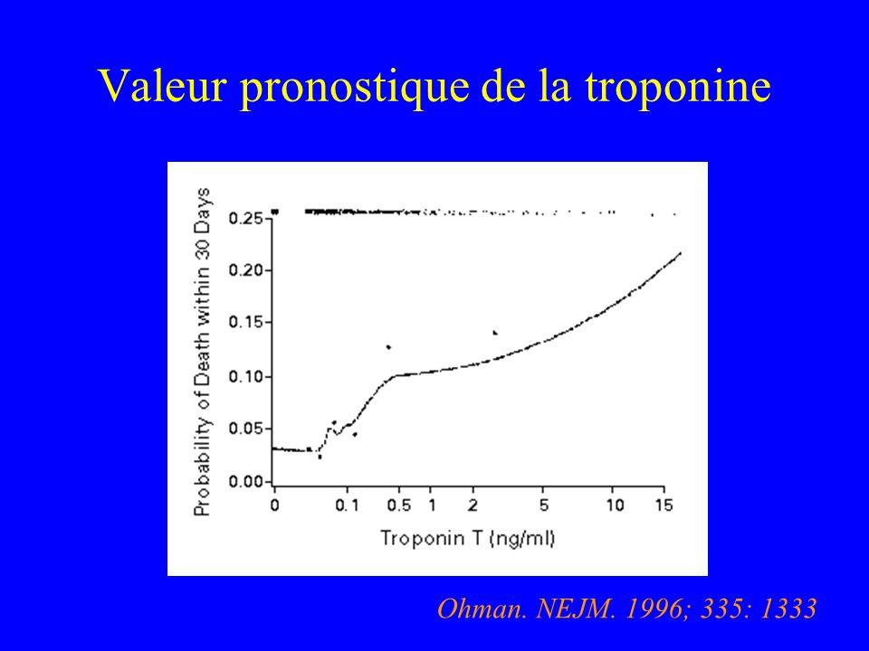 Valeur pronostique de la troponine