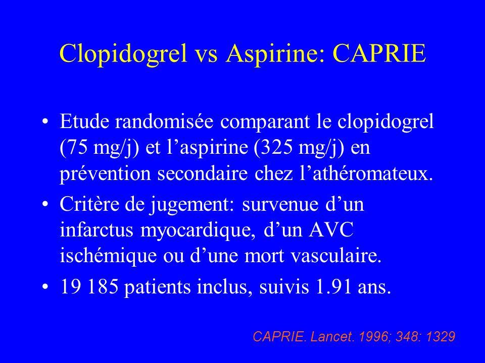 Clopidogrel vs Aspirine: CAPRIE