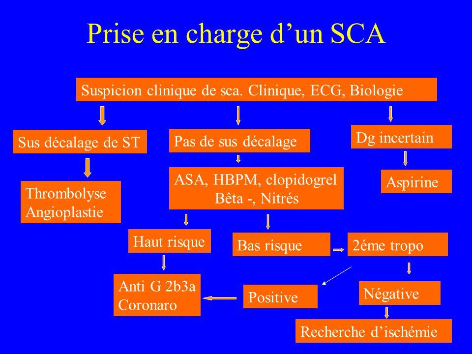 Prise en charge d'un SCA