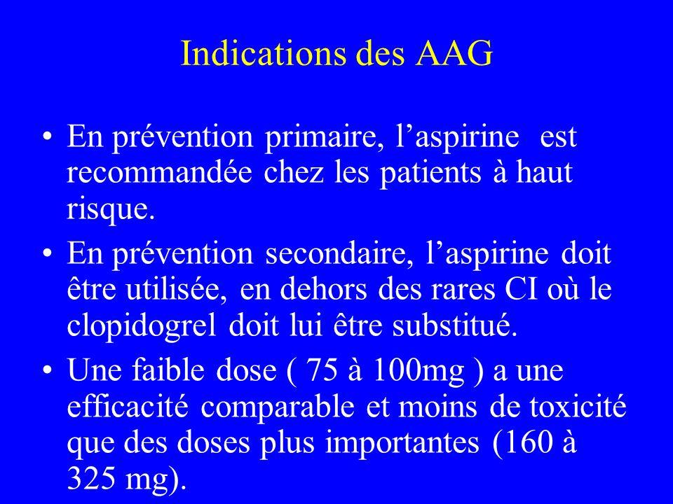 Indications des AAG En prévention primaire, l'aspirine est recommandée chez les patients à haut risque.