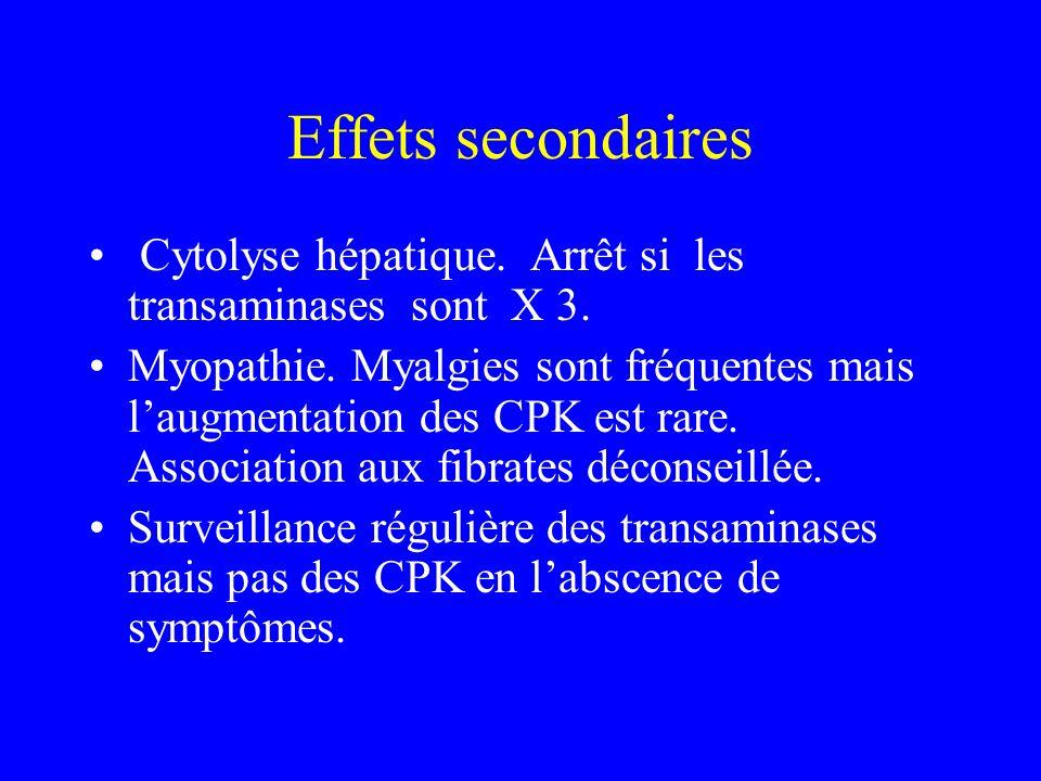 Effets secondaires Cytolyse hépatique. Arrêt si les transaminases sont X 3.